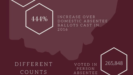 Inconsistent Ballot Application Data Leads to Undercount of Disenfranchised Voters
